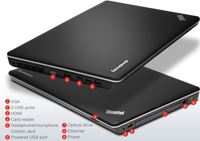 Lenovo ThinkPad Edge E530 Wireless WAN Drivers (2019)